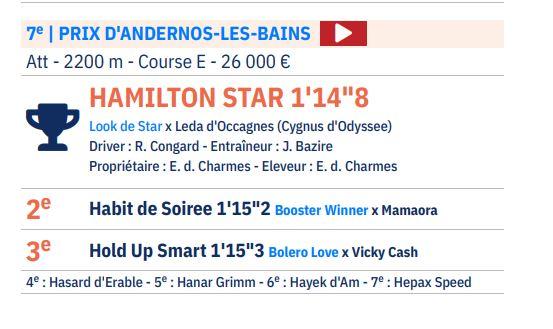 Hamilton Star le trot 2512